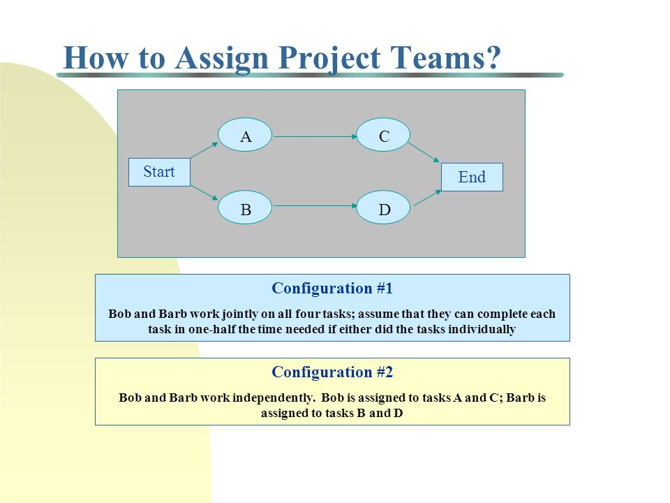 How to Assign Project Teams