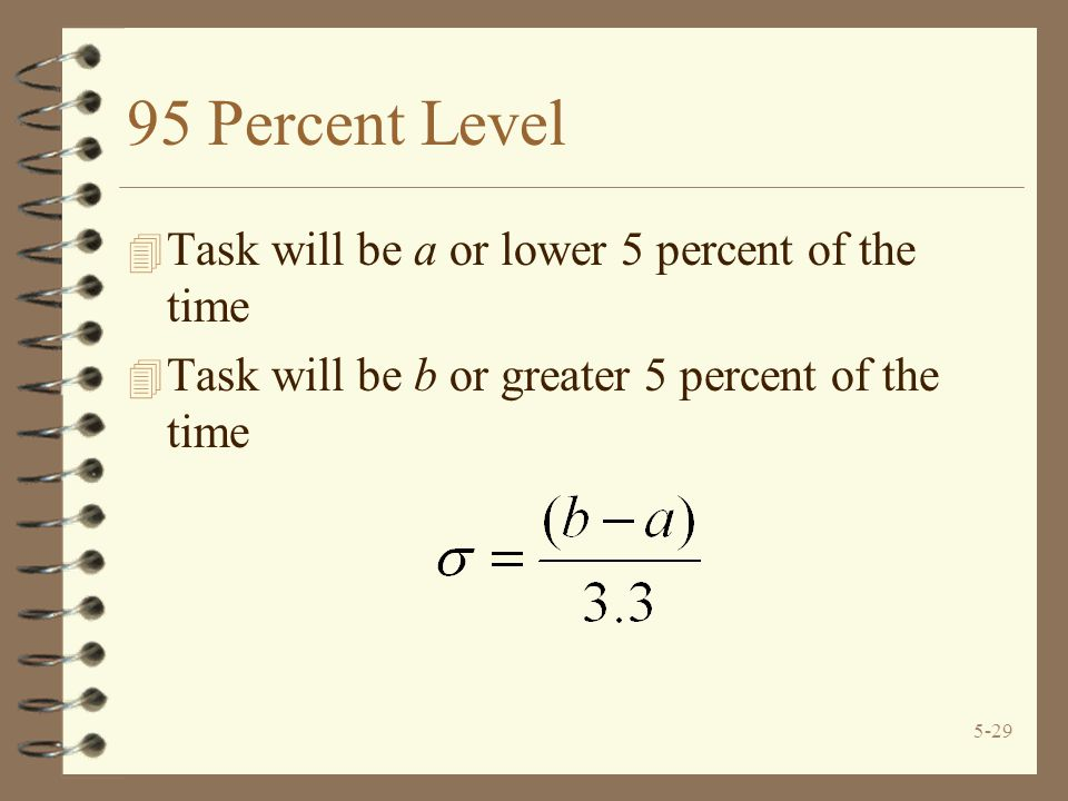 95 Percent Level Task will be a or lower 5 percent of the time
