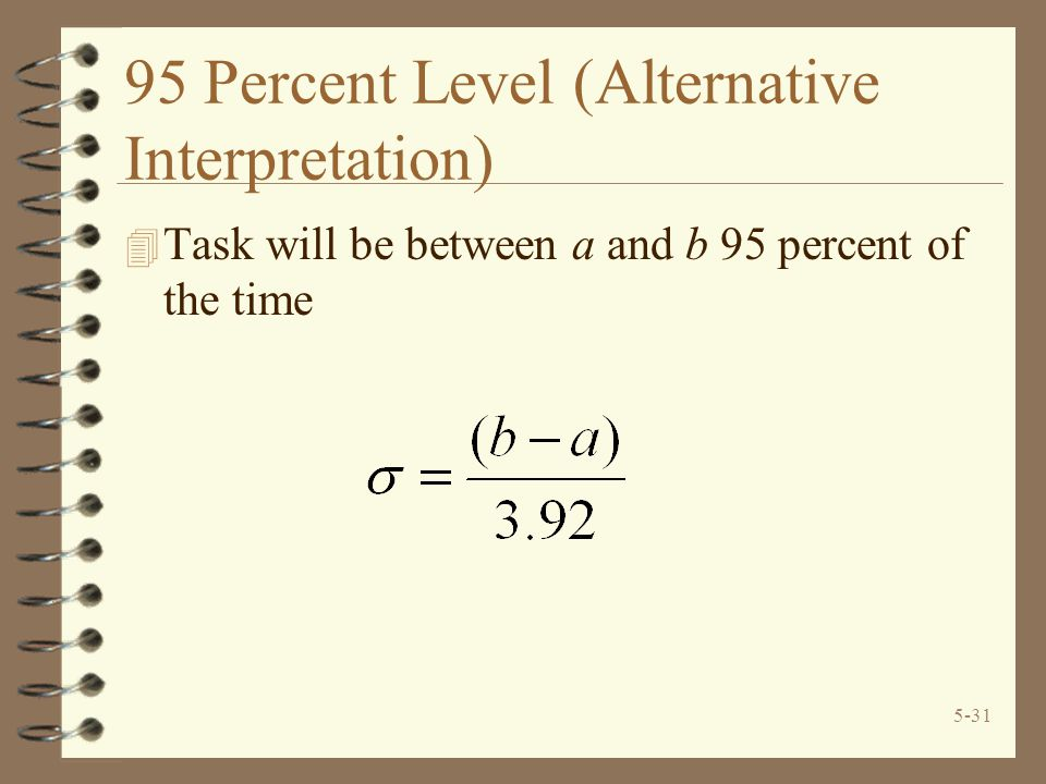 95 Percent Level (Alternative Interpretation)