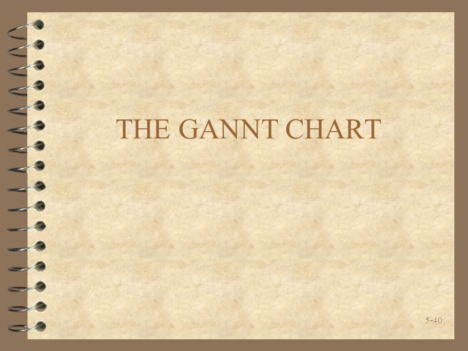 THE GANNT CHART