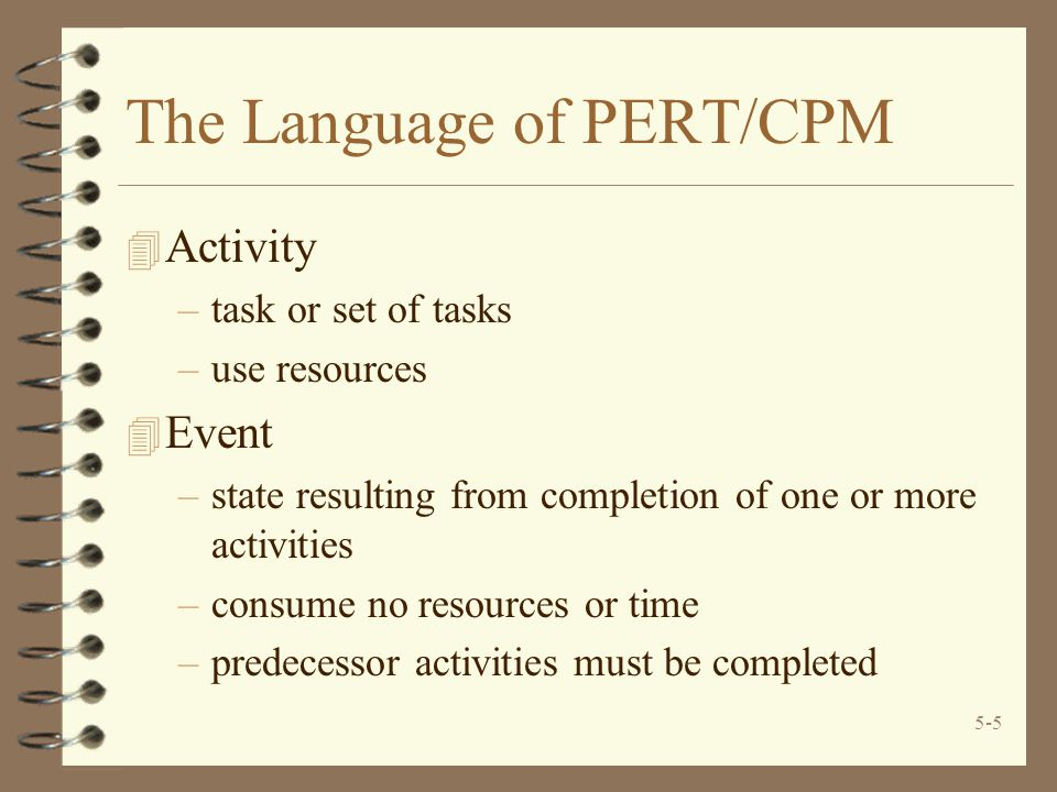 The Language of PERT/CPM