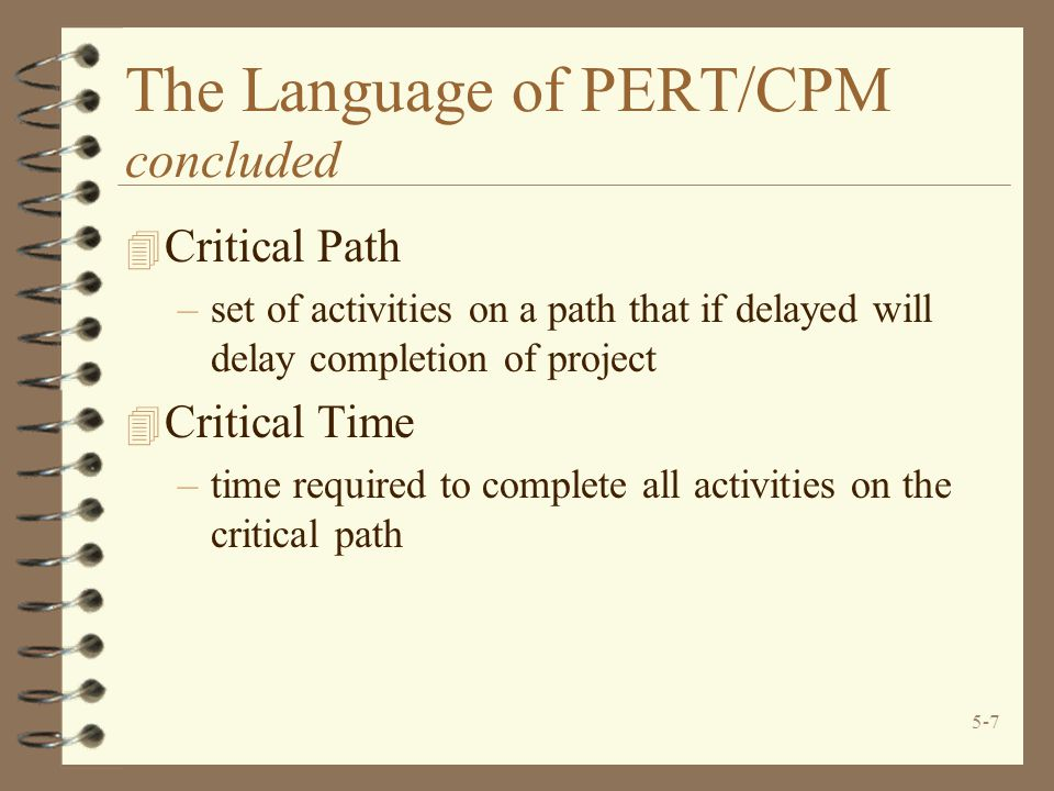 The Language of PERT/CPM concluded