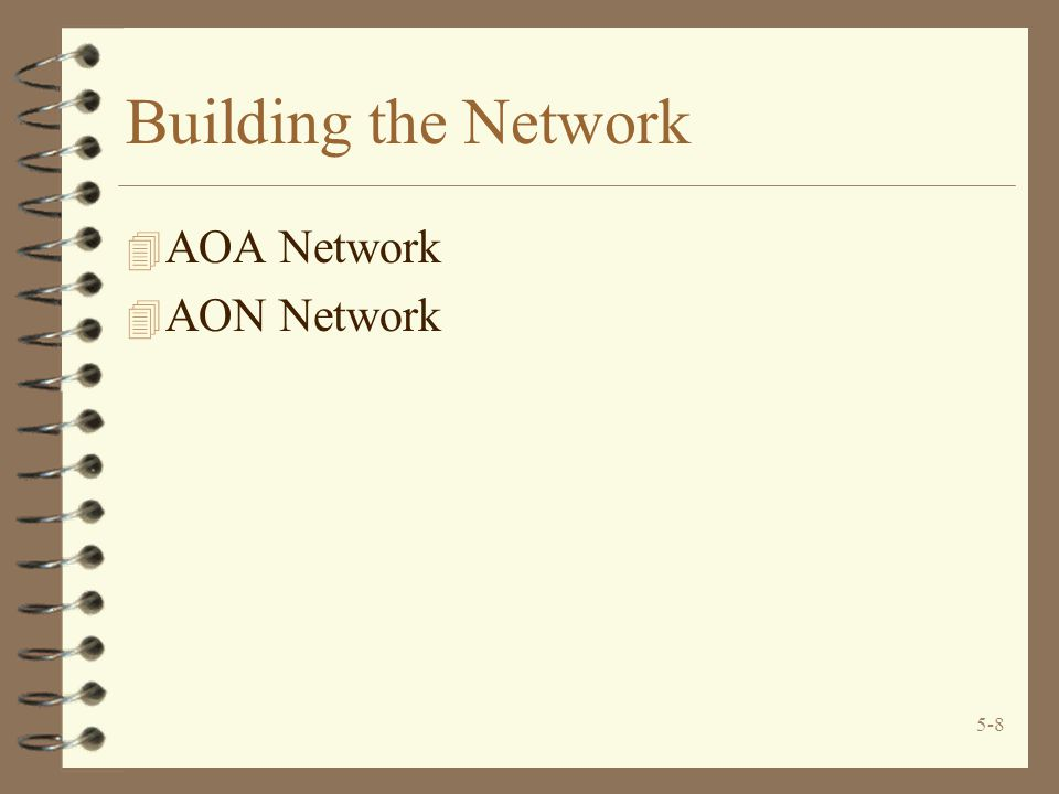 Building the Network AOA Network AON Network