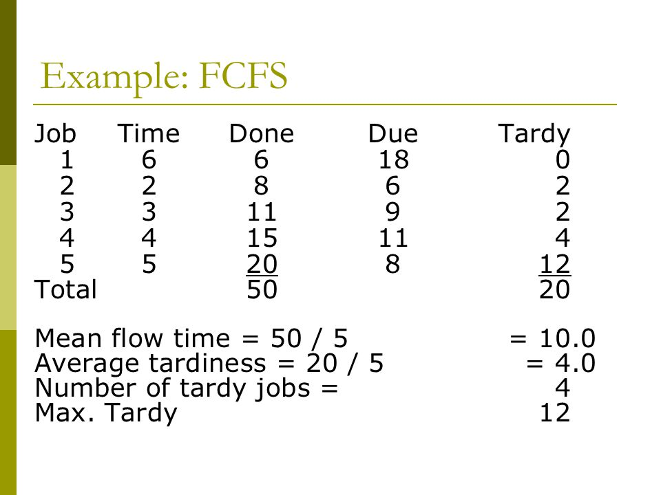 Example: FCFS Job Time Done Due Tardy 1 6 6 18 0 2 2 8 6 2 3 3 11 9 2