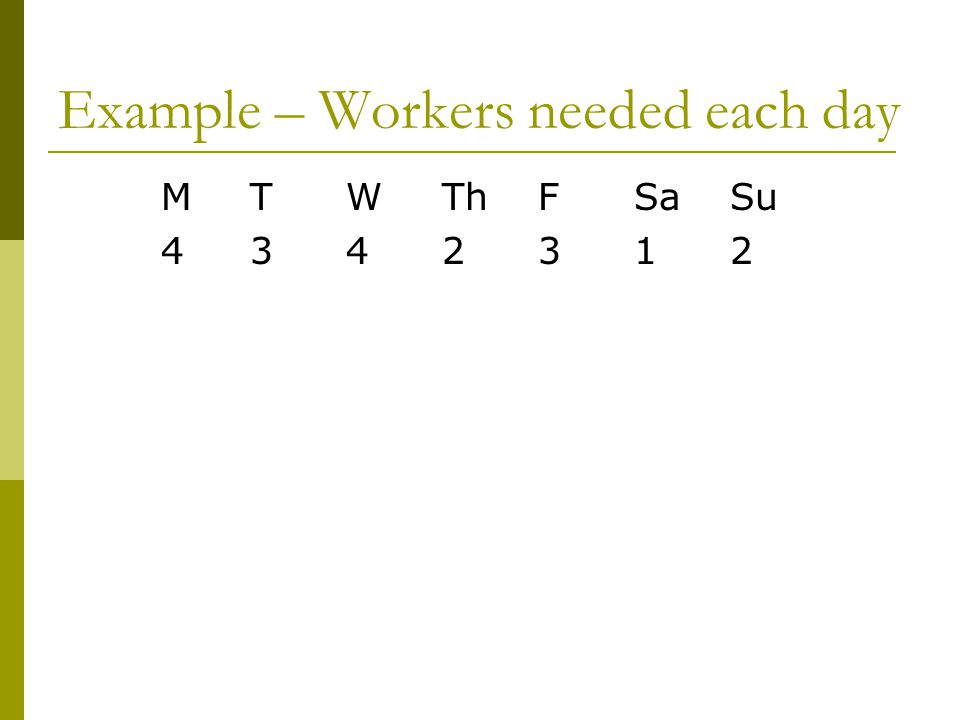 Example – Workers needed each day