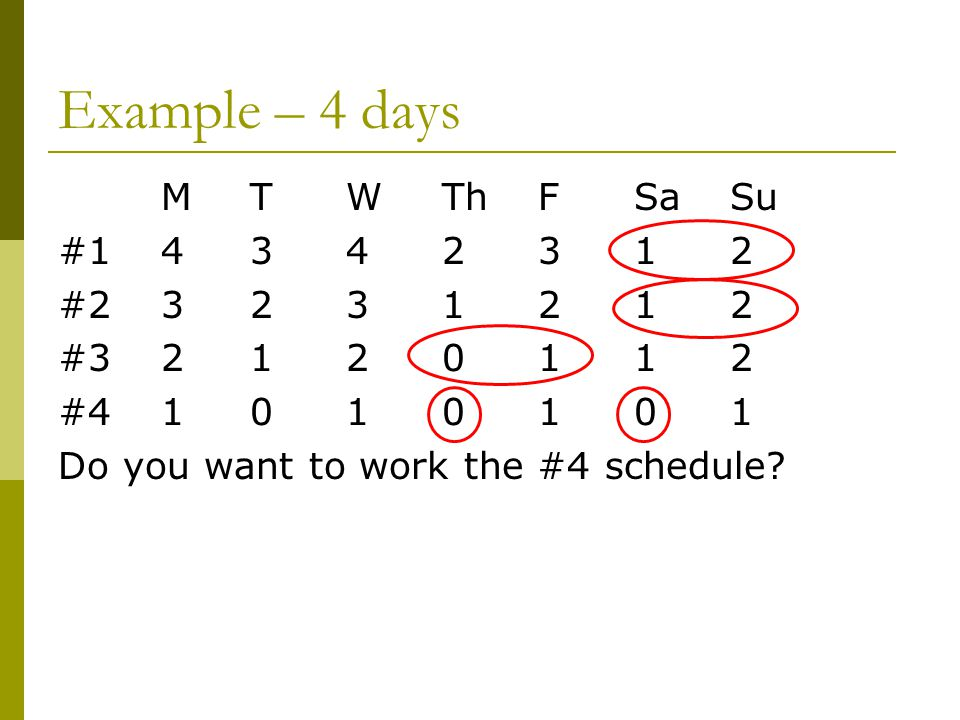 Example – 4 days M T W Th F Sa Su #1 4 3 4 2 3 1 2 #2 3 2 3 1 2 1 2