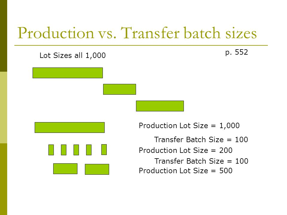 Production vs. Transfer batch sizes