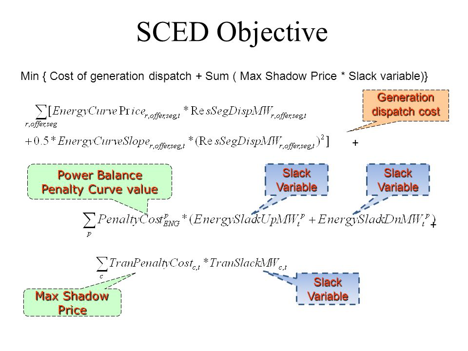 SCED Objective Min { Cost of generation dispatch + Sum ( Max Shadow Price * Slack variable)} Generation dispatch cost.