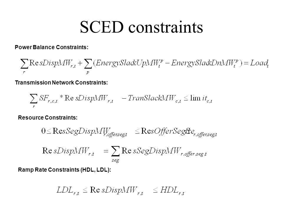 SCED constraints Power Balance Constraints: