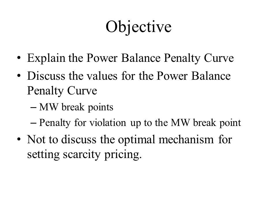 Objective Explain the Power Balance Penalty Curve