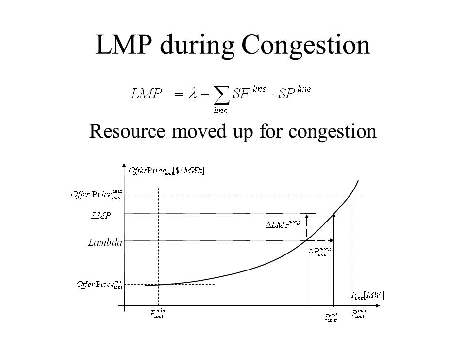 Resource moved up for congestion