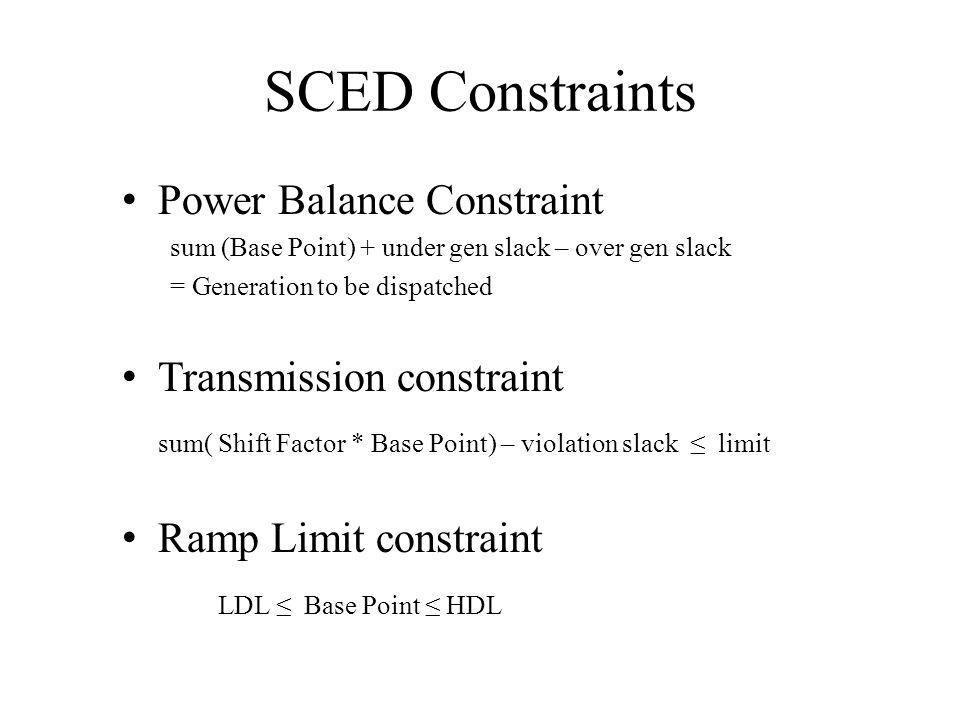 SCED Constraints Power Balance Constraint Transmission constraint