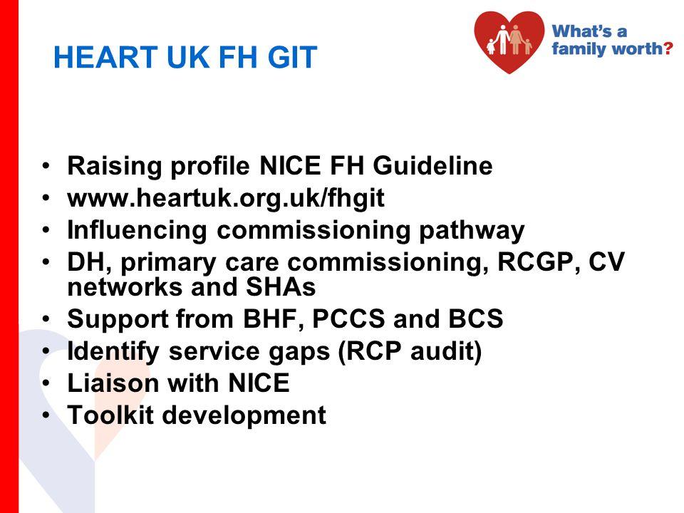 HEART UK FH GIT Raising profile NICE FH Guideline
