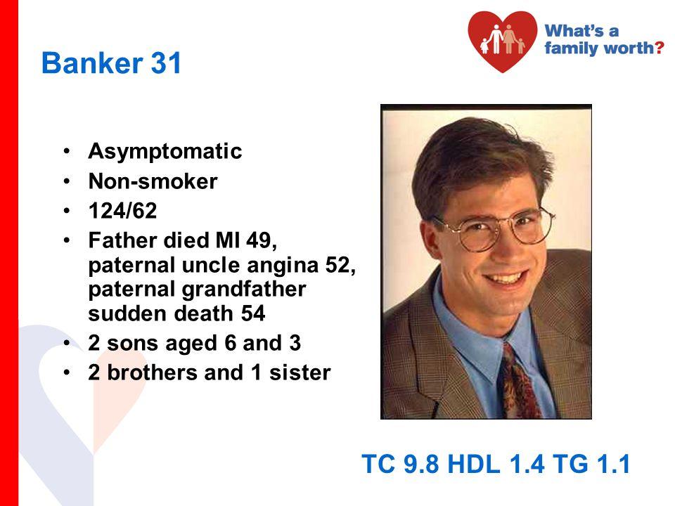 Banker 31 TC 9.8 HDL 1.4 TG 1.1 Asymptomatic Non-smoker 124/62