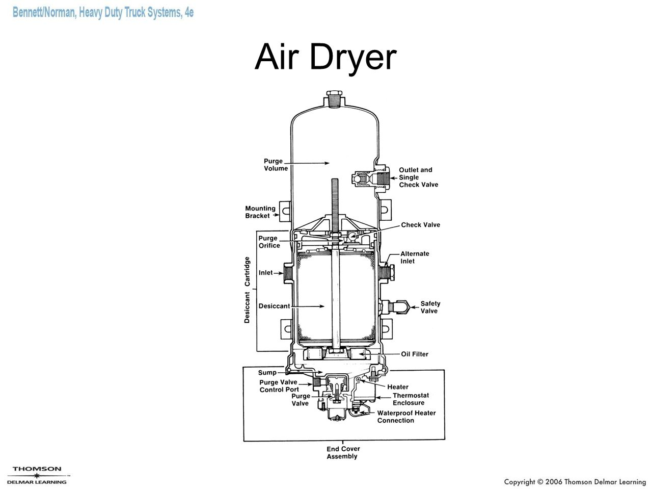 truck air dryer diagram