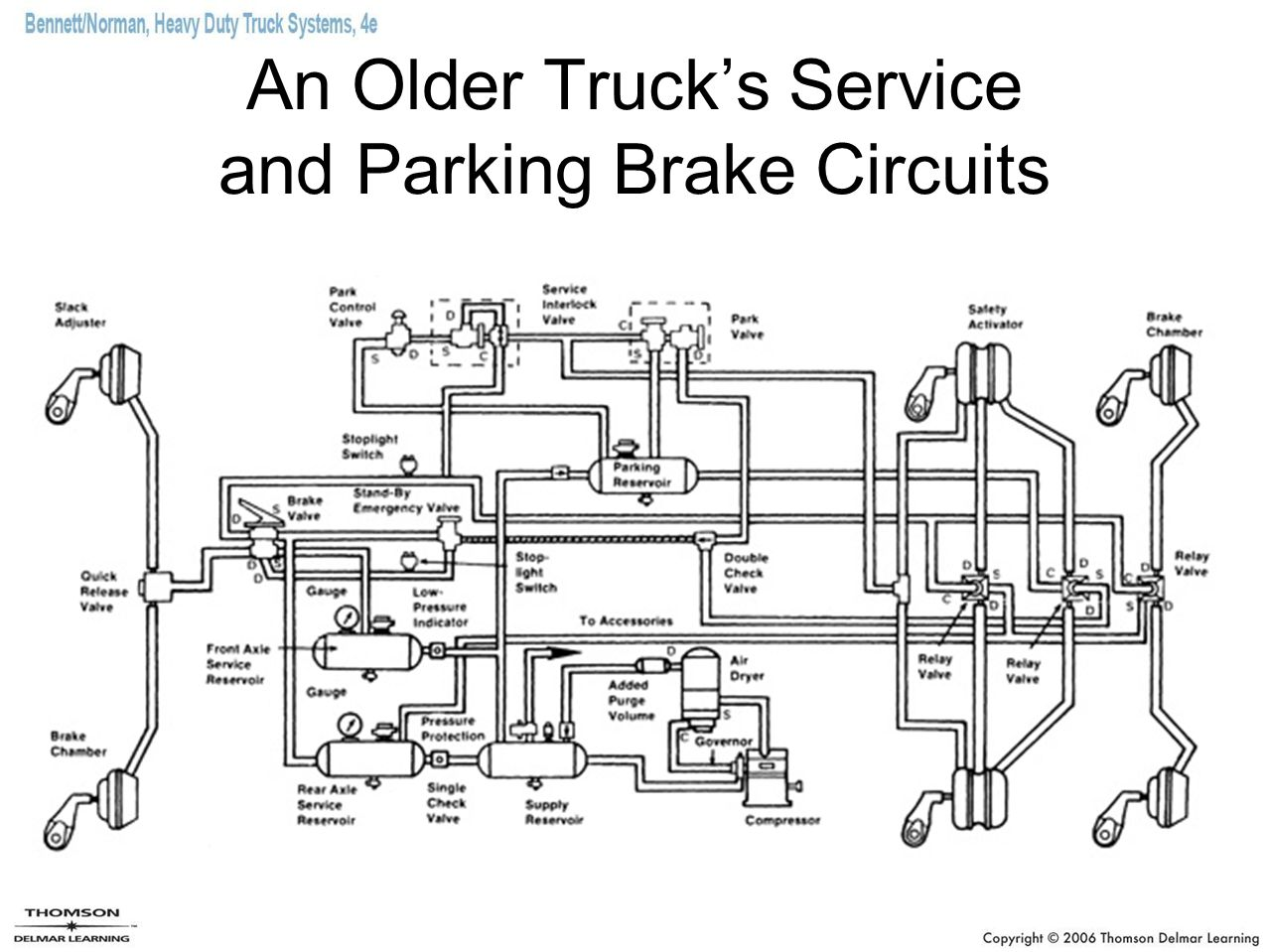 An Older Truck's Service and Parking Brake Circuits