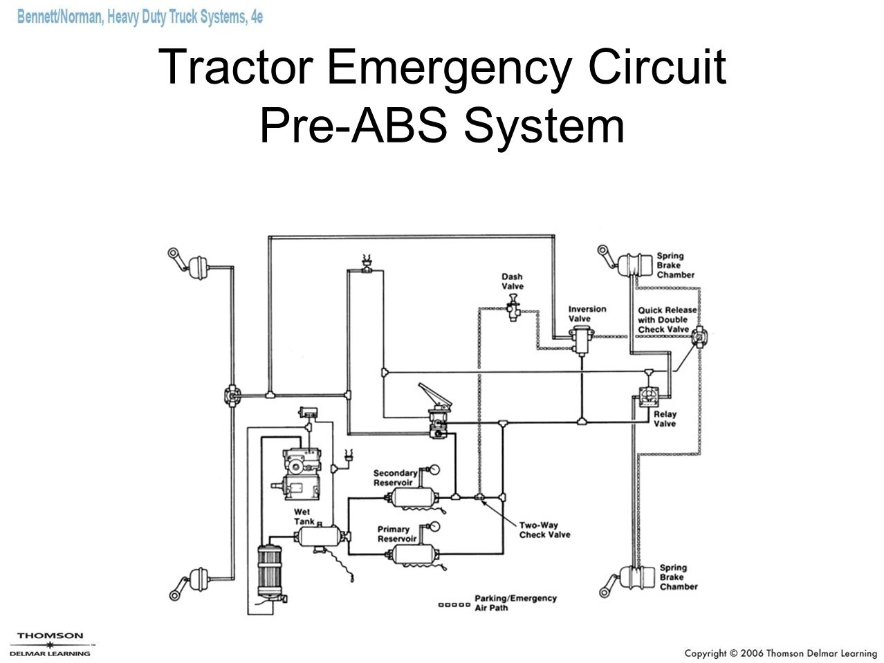 Tractor Emergency Circuit Pre-ABS System