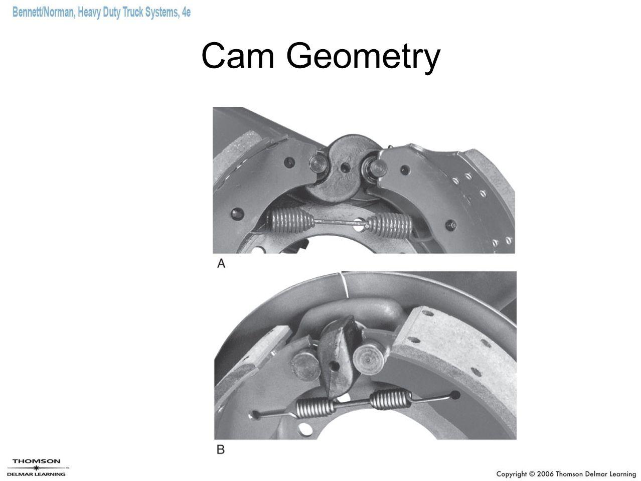 Cam Geometry