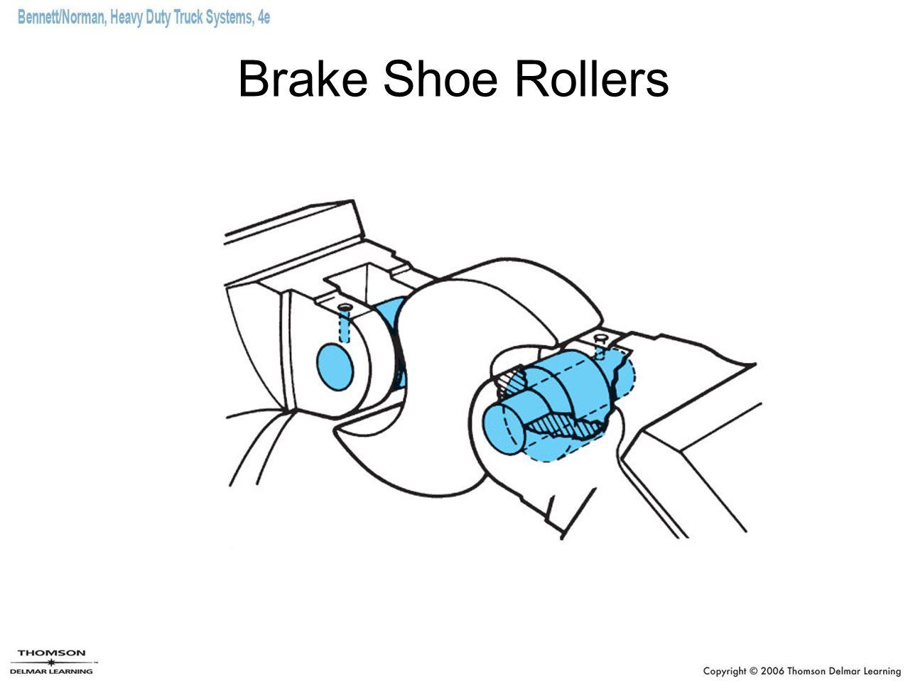 Brake Shoe Rollers