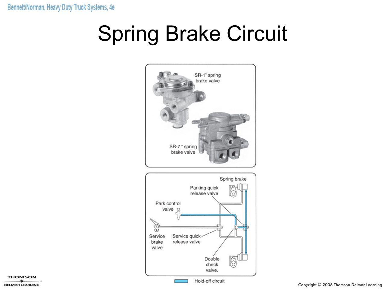 Spring Brake Circuit