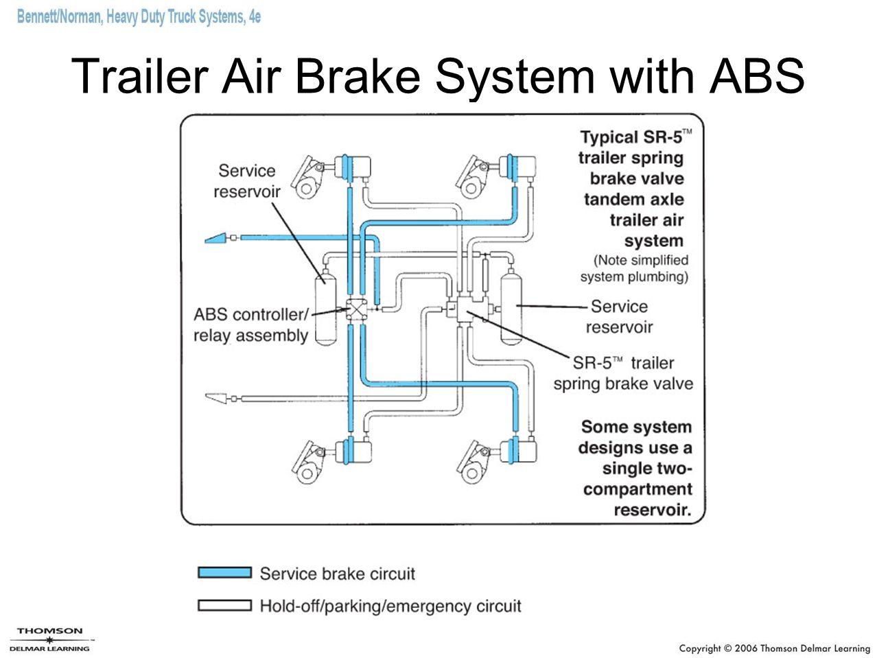 Trailer Air Brake Schematic : Towmaster trailer wiring diagram east