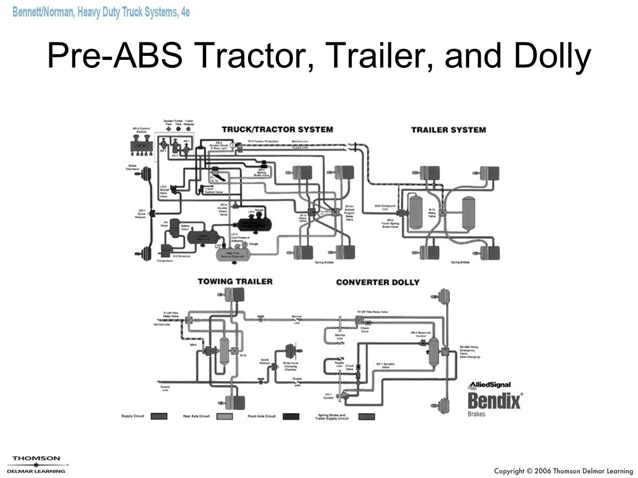 Bendix Abs For Trailers