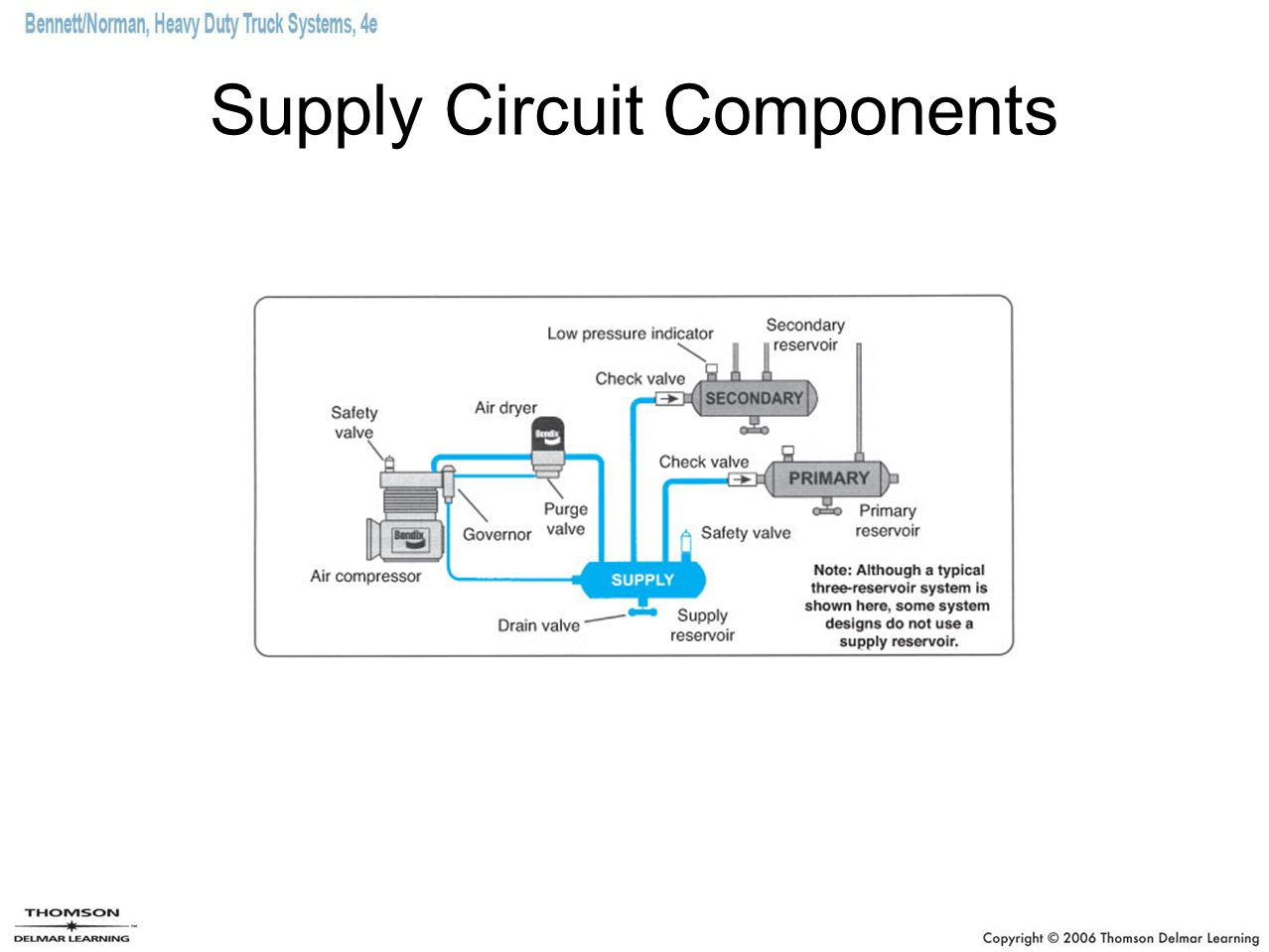 Supply Circuit Components
