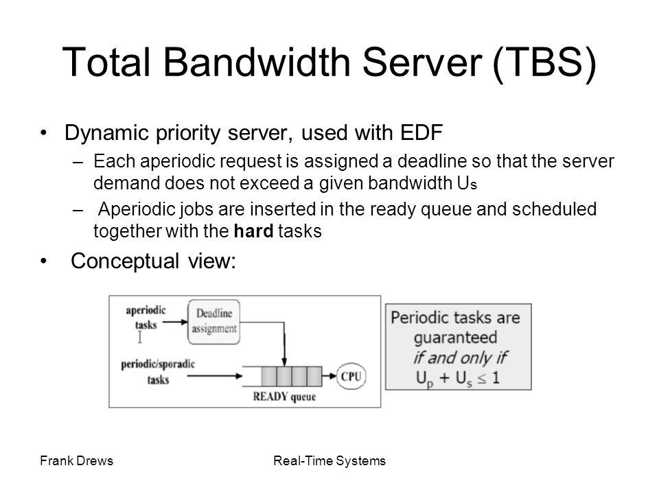 Total Bandwidth Server (TBS)