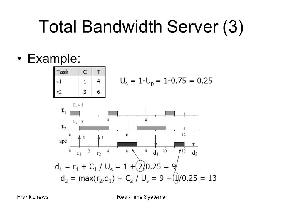 Total Bandwidth Server (3)