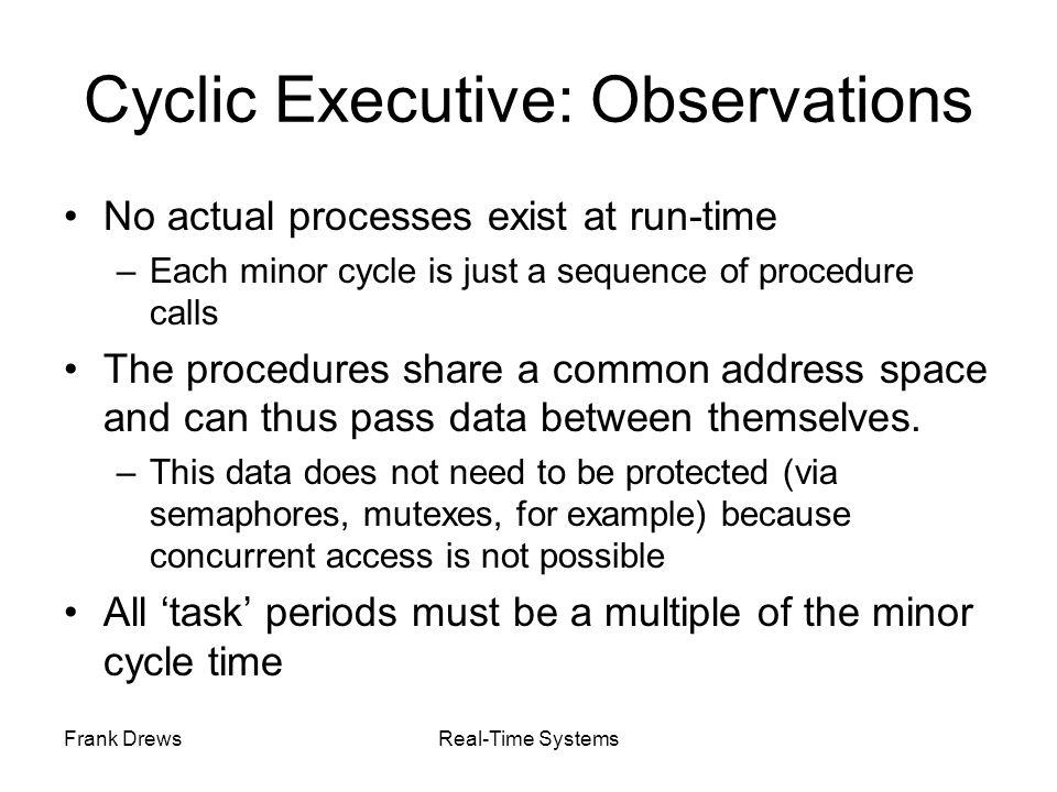 Cyclic Executive: Observations