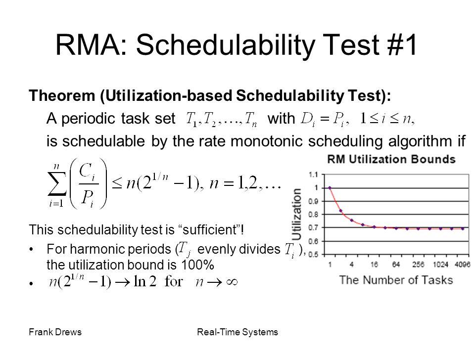 RMA: Schedulability Test #1