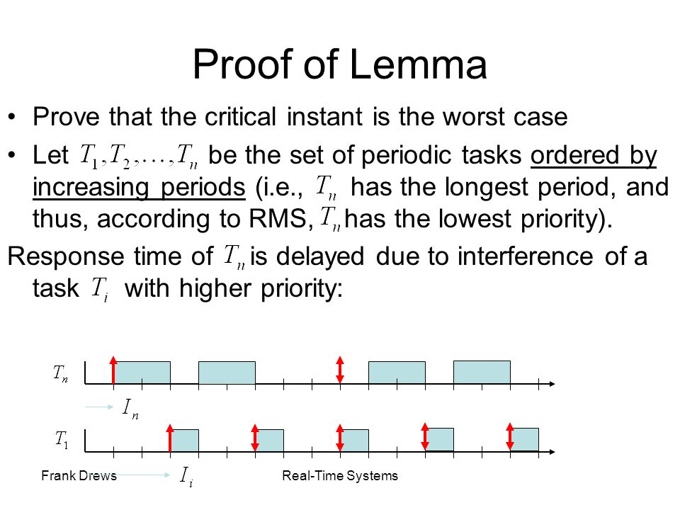 Proof of Lemma Prove that the critical instant is the worst case