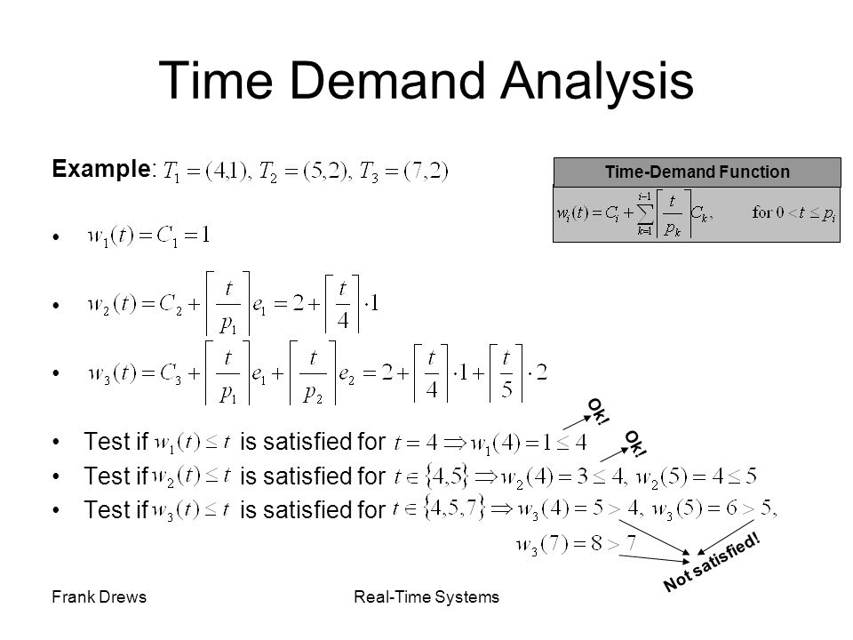 Time Demand Analysis Example: Test if is satisfied for