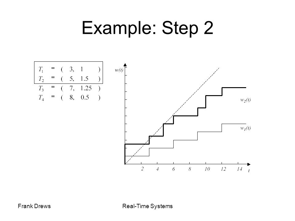 Example: Step 2 Frank Drews Real-Time Systems