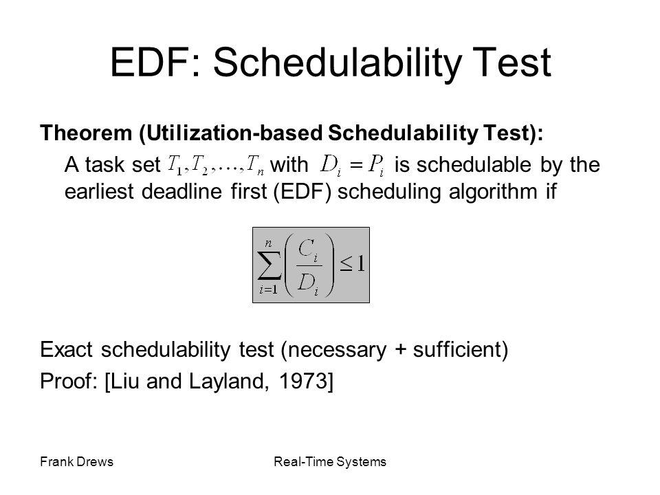 EDF: Schedulability Test