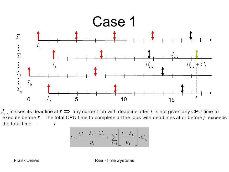 Case 1 … … … 5. 10. 15.