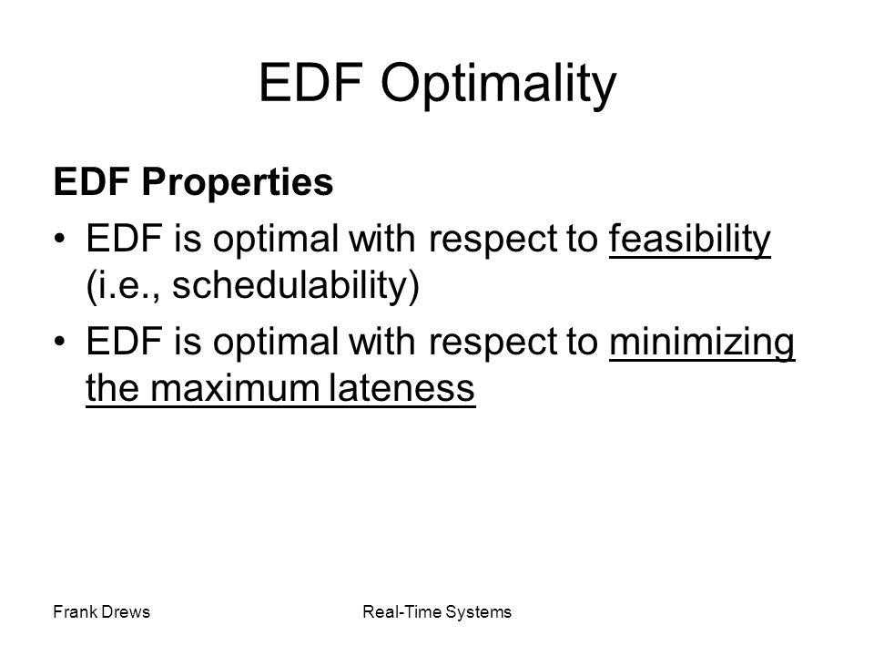 EDF Optimality EDF Properties