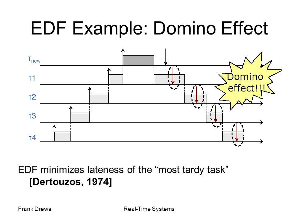 EDF Example: Domino Effect