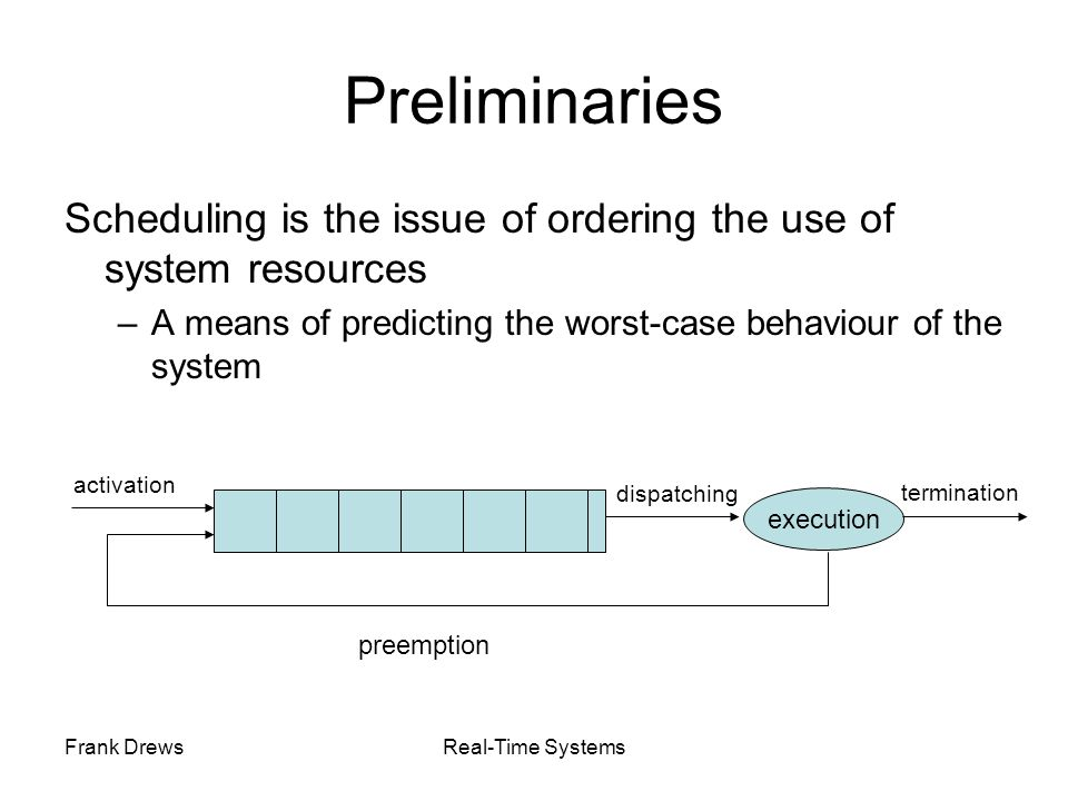 Preliminaries Scheduling is the issue of ordering the use of system resources. A means of predicting the worst-case behaviour of the system.