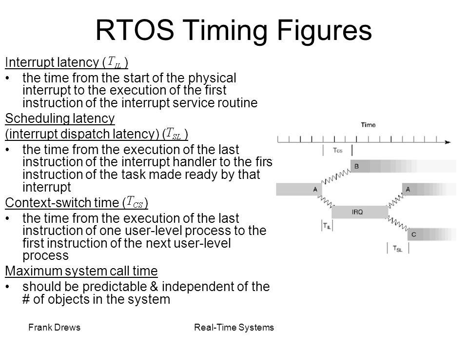 RTOS Timing Figures Interrupt latency ( )