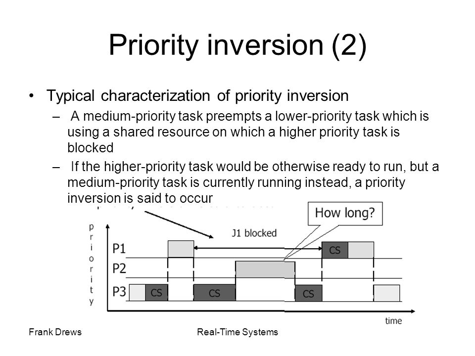 Priority inversion (2) Typical characterization of priority inversion