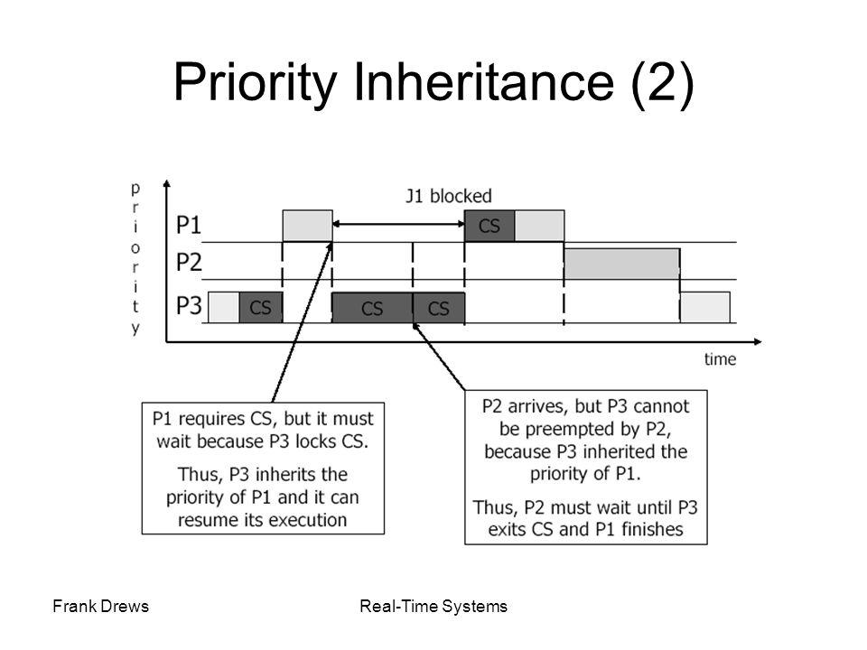 Priority Inheritance (2)