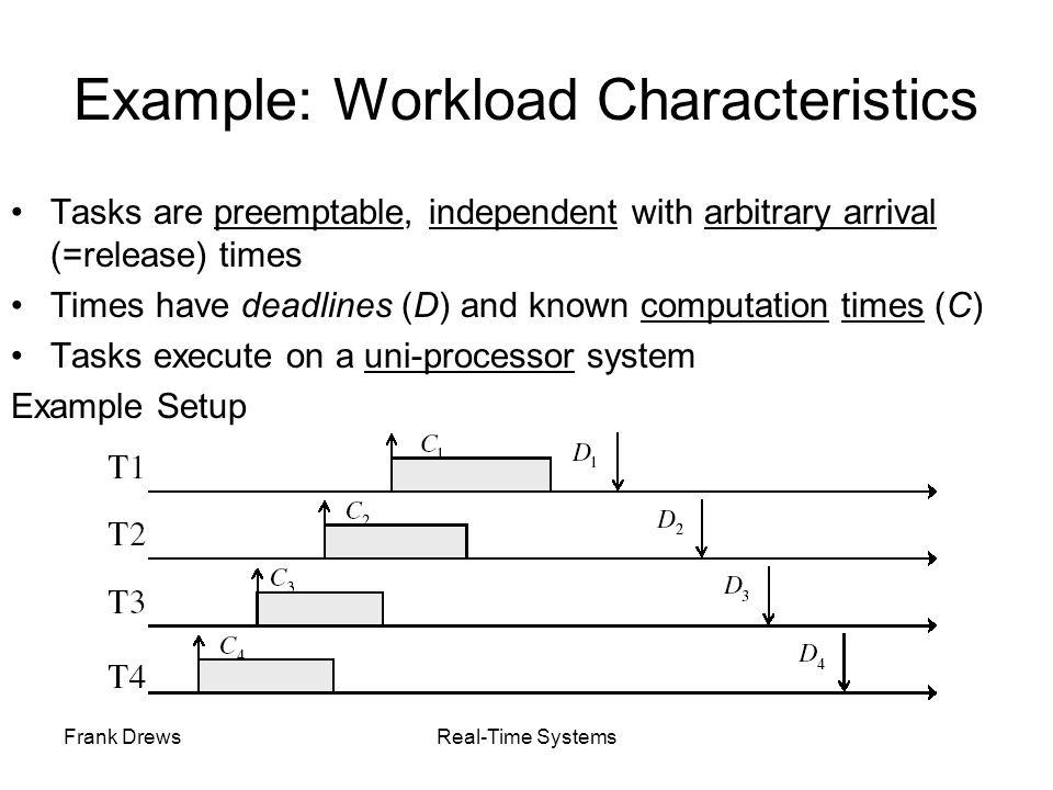 Example: Workload Characteristics