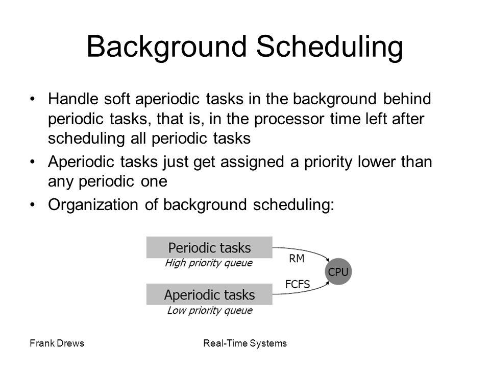 Background Scheduling