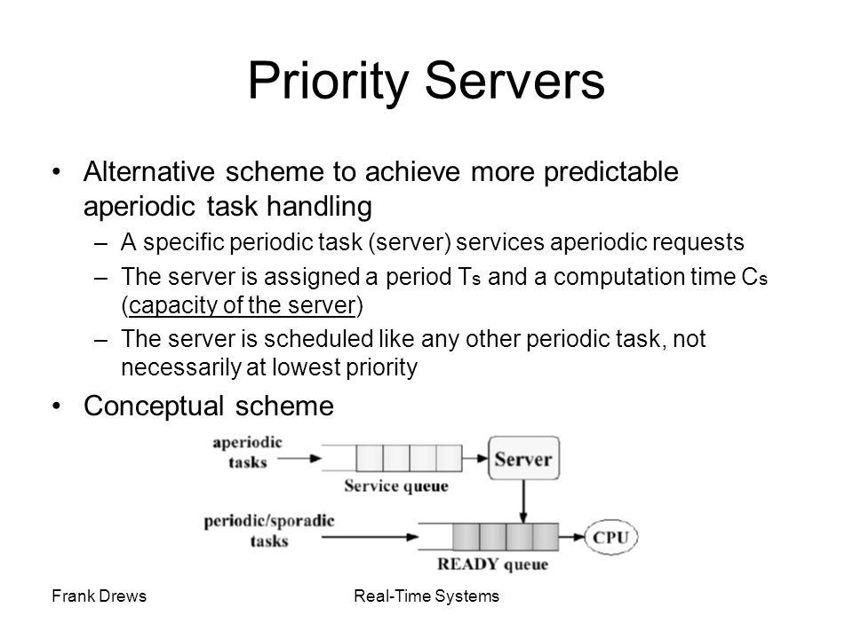 Priority Servers Alternative scheme to achieve more predictable aperiodic task handling.