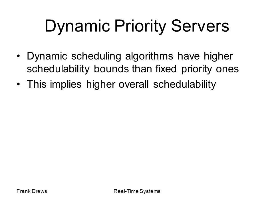Dynamic Priority Servers