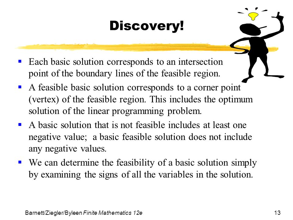 Discovery! Each basic solution corresponds to an intersection point of the boundary lines of the feasible region.