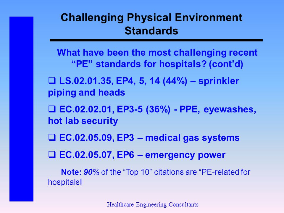 Challenging Physical Environment Standards
