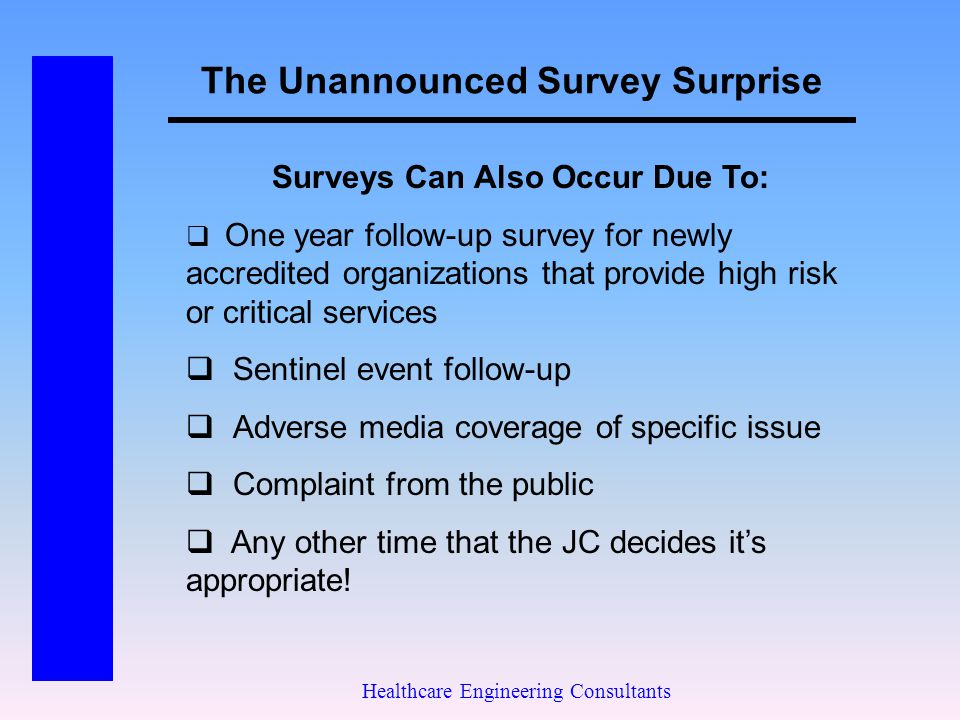 The Unannounced Survey Surprise