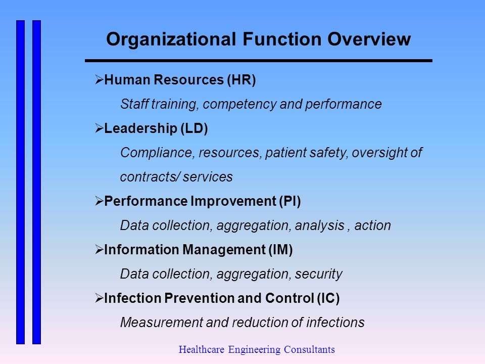 Organizational Function Overview